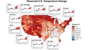 climate_usa